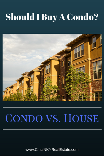 should_i_buy_a_condo