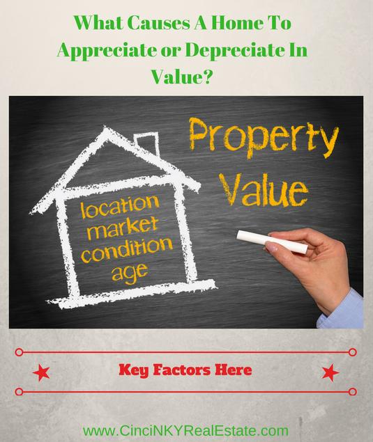 What Causes A Home To Appreciate or Depreciate In Value?